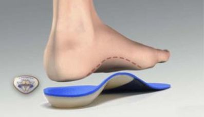 Custom Orthotics by Toronto Chiropractor - Dr. Adrian Cohen