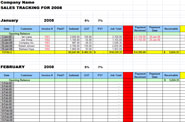 Download Business Tracking, Budgeting Forms | Vancouver Business ...