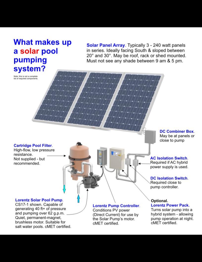 Lorentz ps swimming pool pumps tucson solar pool heating for Solar powered swimming pool pumps