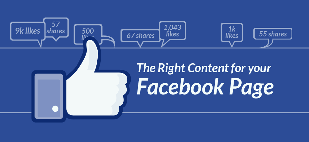 The Right Content for your Facebook Page